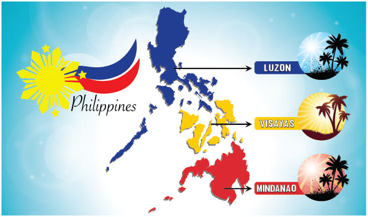 The Parts of Philippines, Luzon, Visayas and Mindanao